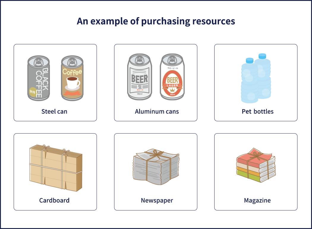 資源物買取の一例